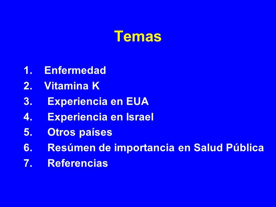 Temas 1. Enfermedad 2. Vitamina K 3. Experiencia en EUA