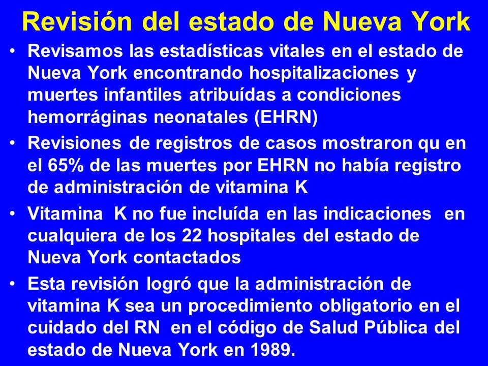 Revisión del estado de Nueva York