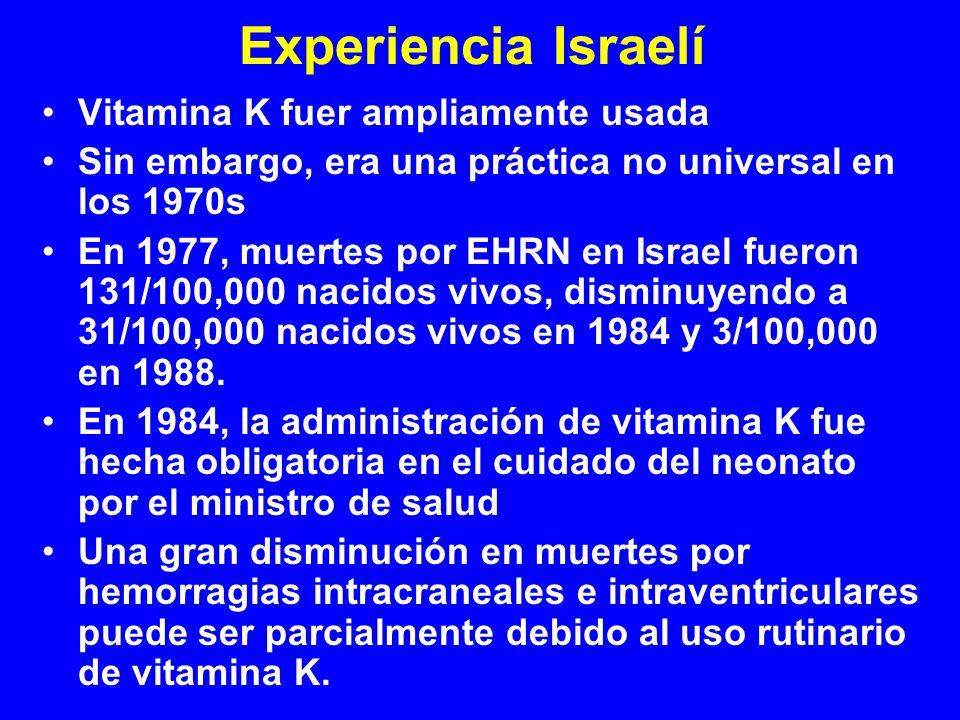 Experiencia Israelí Vitamina K fuer ampliamente usada