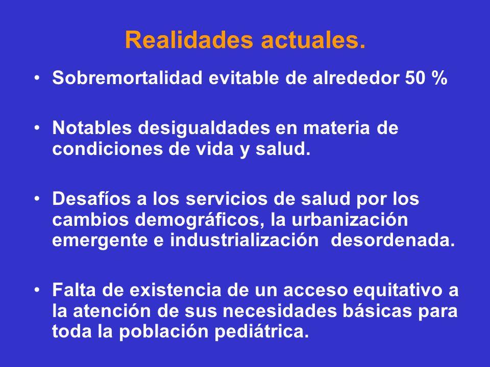Realidades actuales. Sobremortalidad evitable de alrededor 50 %