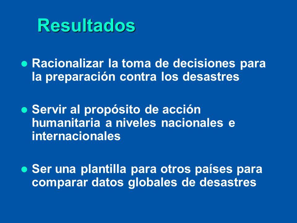 Resultados Racionalizar la toma de decisiones para la preparación contra los desastres.
