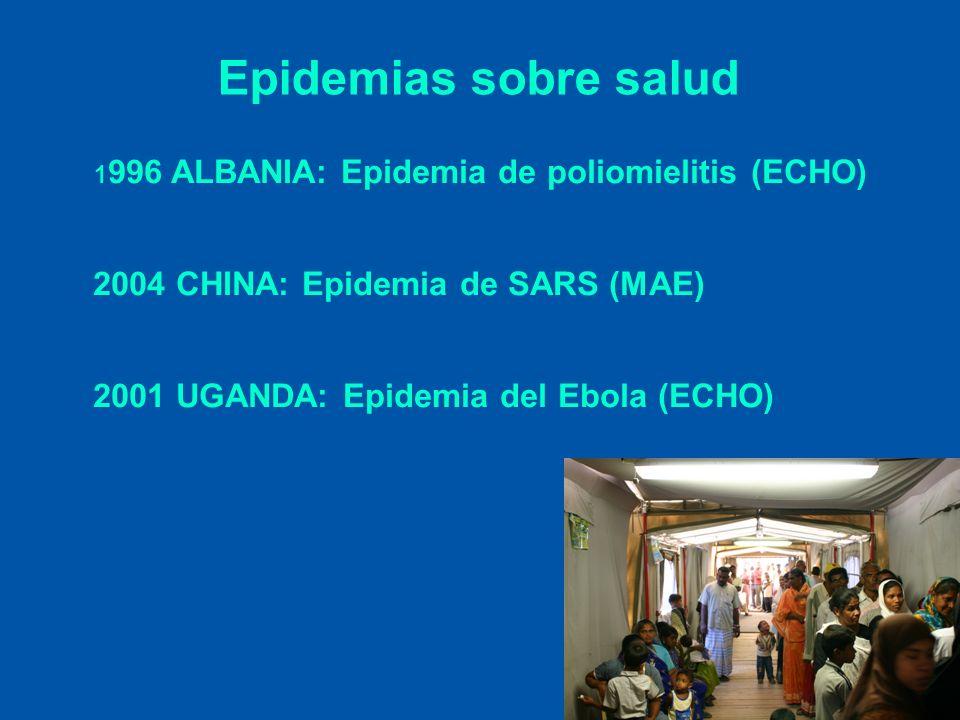 Epidemias sobre salud 2004 CHINA: Epidemia de SARS (MAE)
