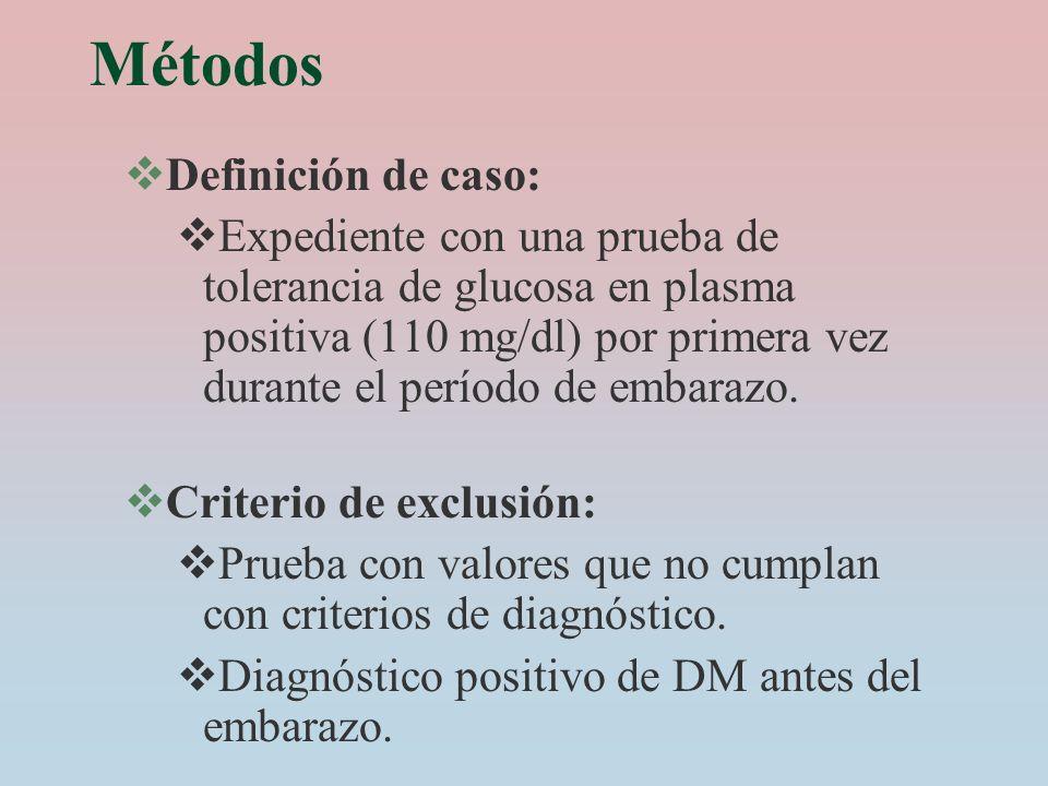 Métodos Definición de caso:
