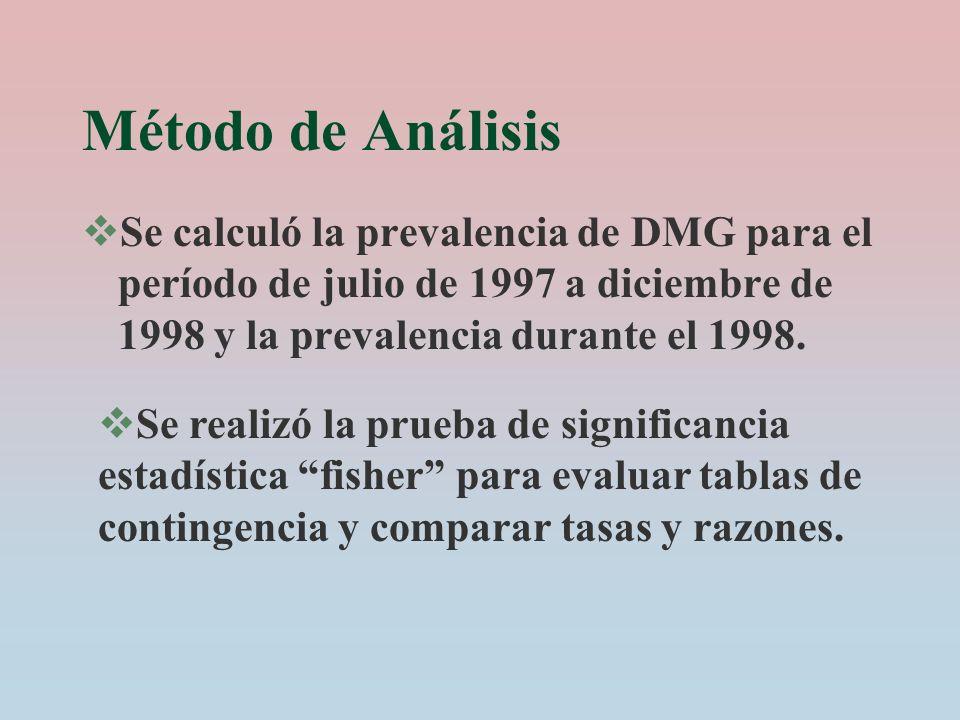 Método de Análisis Se calculó la prevalencia de DMG para el período de julio de 1997 a diciembre de 1998 y la prevalencia durante el 1998.