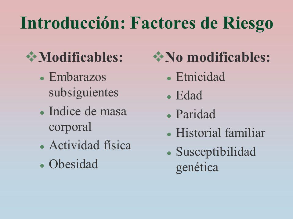 Introducción: Factores de Riesgo