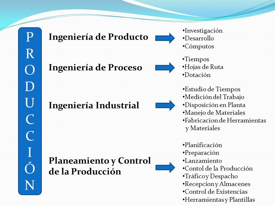 P R O D U C I Ó N Ingeniería de Producto Ingeniería de Proceso