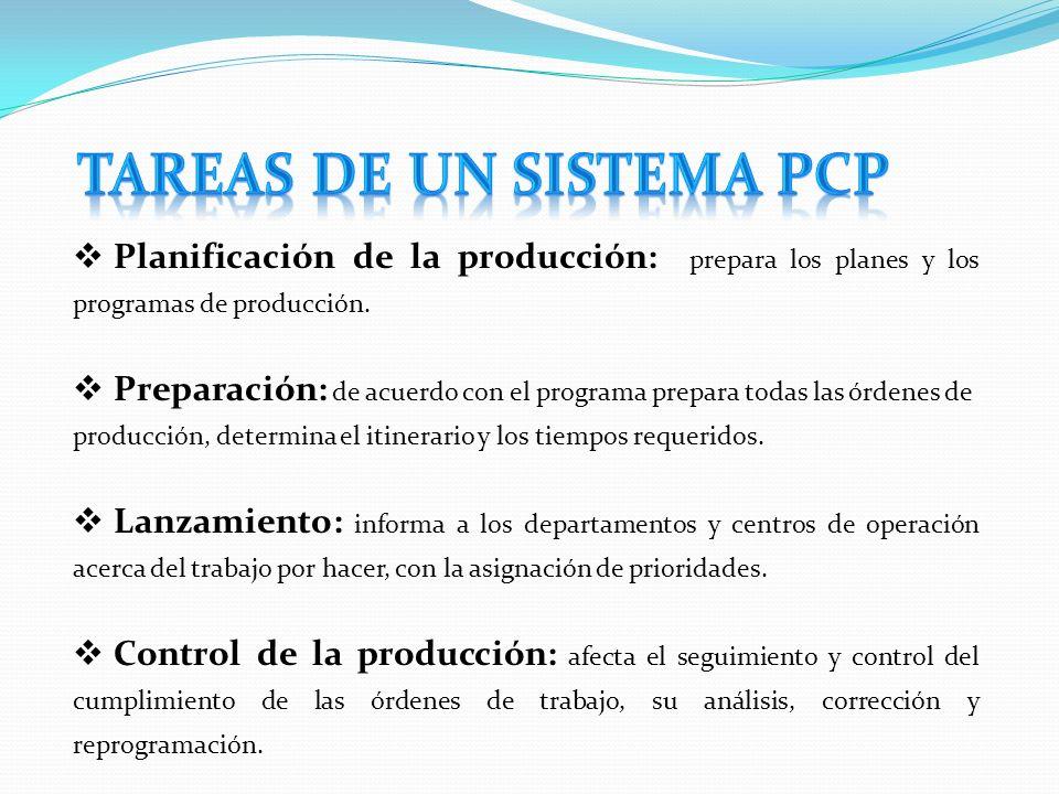 Tareas de un sistema pcp