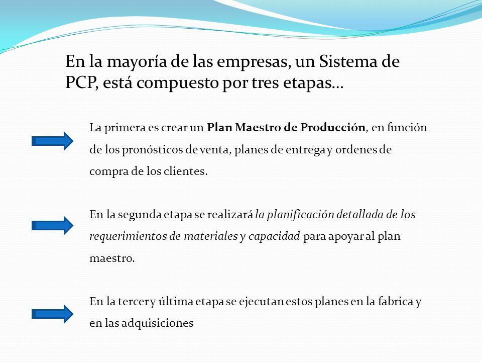 En la mayoría de las empresas, un Sistema de PCP, está compuesto por tres etapas…