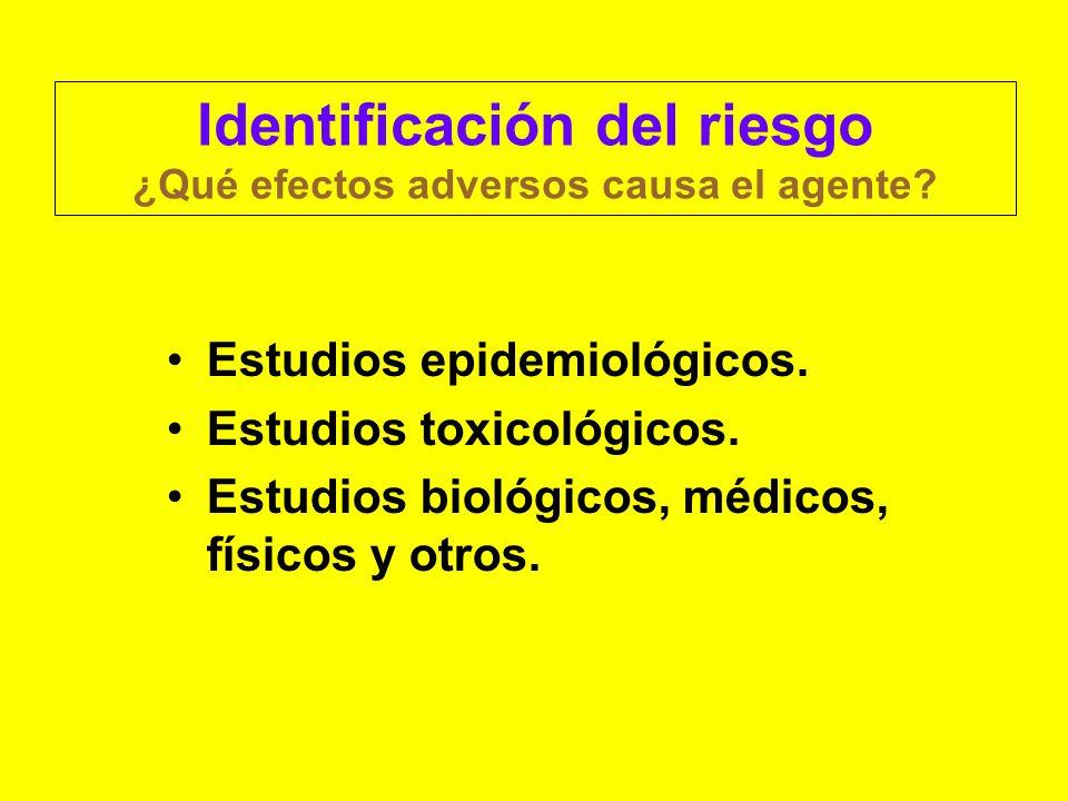Identificación del riesgo ¿Qué efectos adversos causa el agente