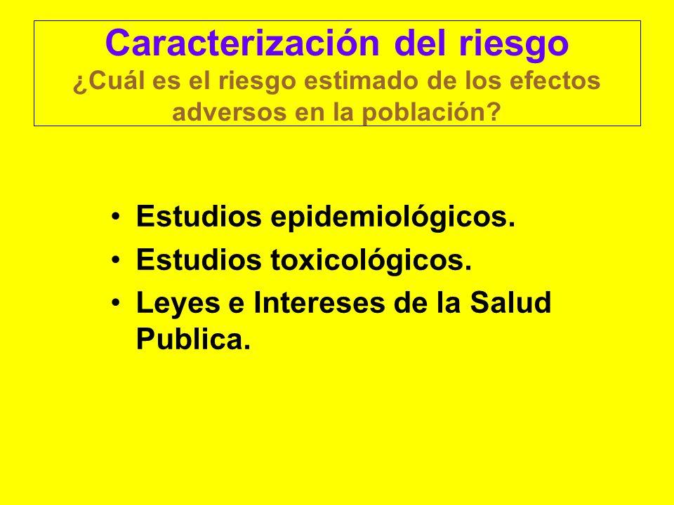 Caracterización del riesgo ¿Cuál es el riesgo estimado de los efectos adversos en la población