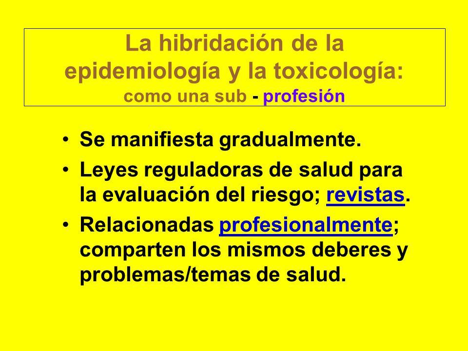 La hibridación de la epidemiología y la toxicología: como una sub - profesión