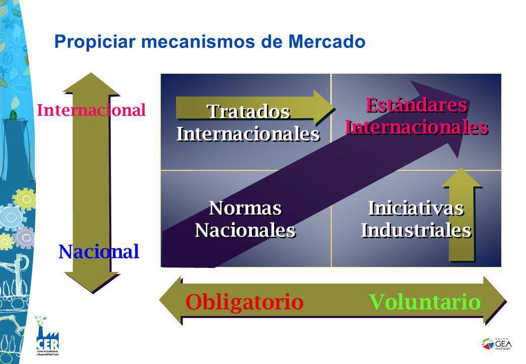 Propiciar mecanismos de Mercado
