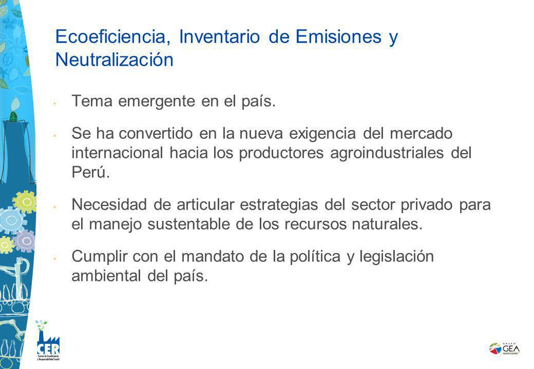 Ecoeficiencia, Inventario de Emisiones y Neutralización