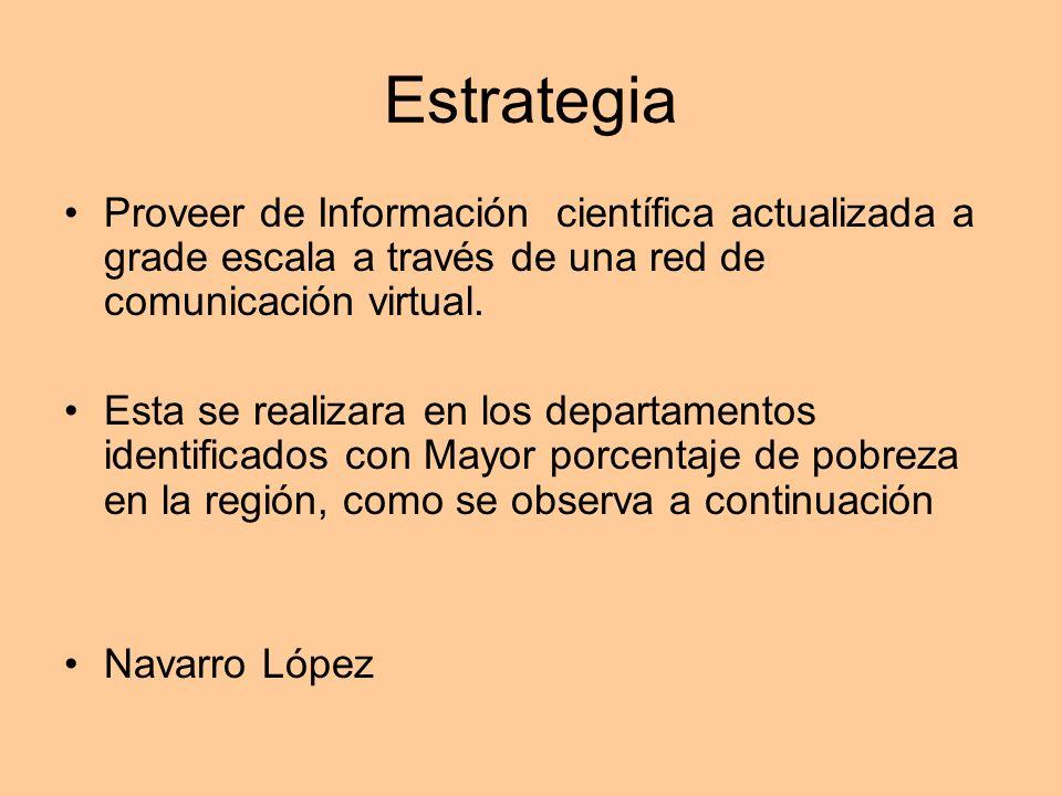 Estrategia Proveer de Información científica actualizada a grade escala a través de una red de comunicación virtual.