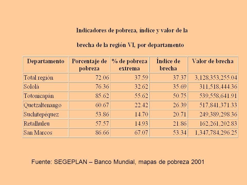 Fuente: SEGEPLAN – Banco Mundial, mapas de pobreza 2001