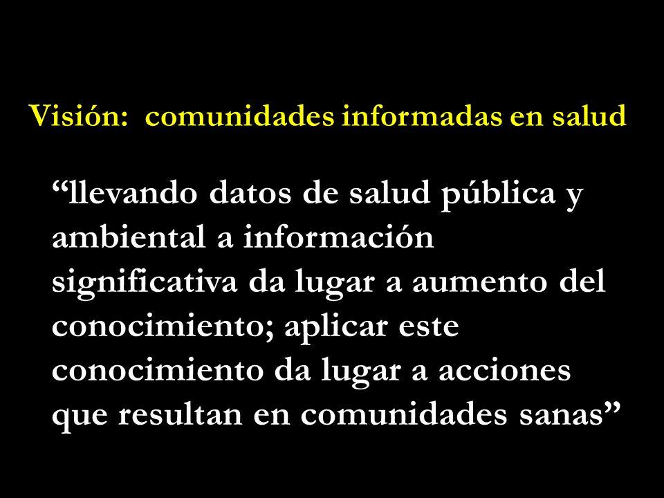 Visión: comunidades informadas en salud