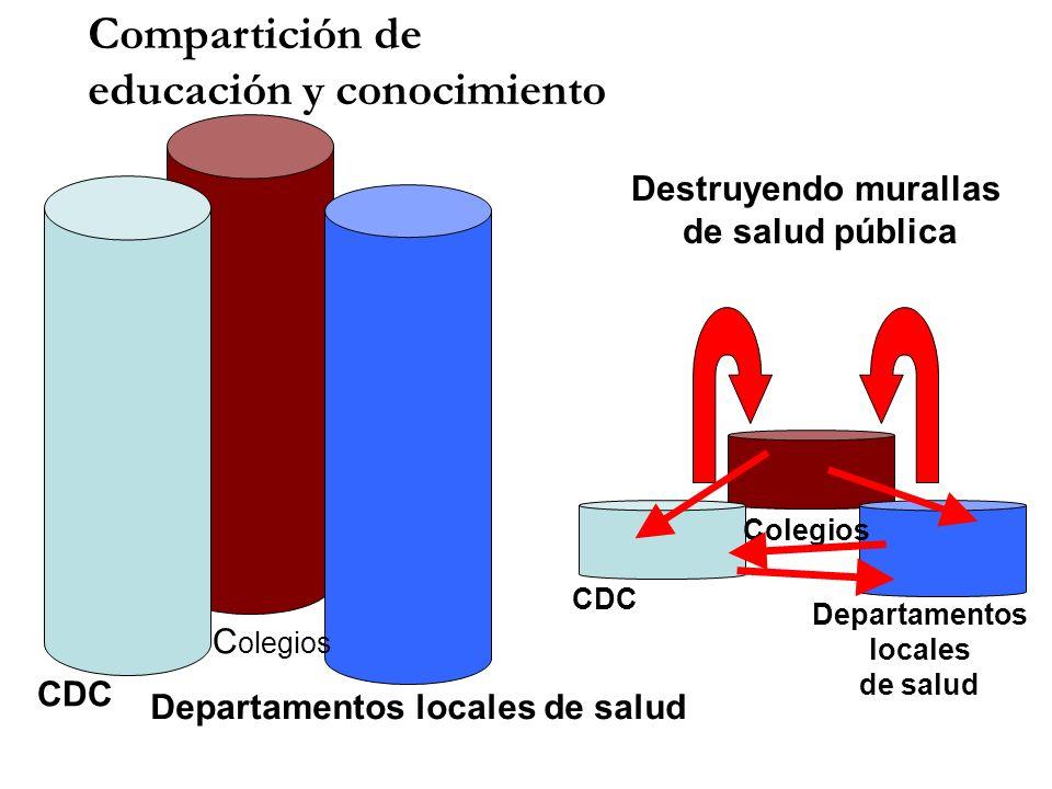 Departamentos locales de salud
