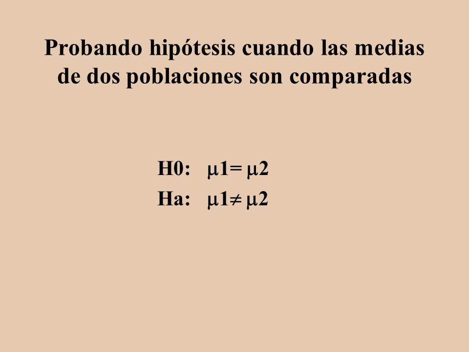 Probando hipótesis cuando las medias de dos poblaciones son comparadas
