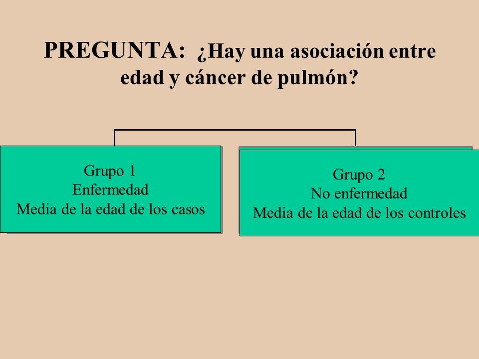 PREGUNTA: ¿Hay una asociación entre edad y cáncer de pulmón
