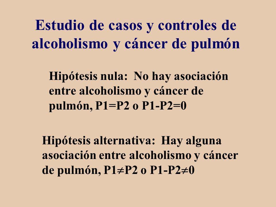 Estudio de casos y controles de alcoholismo y cáncer de pulmón