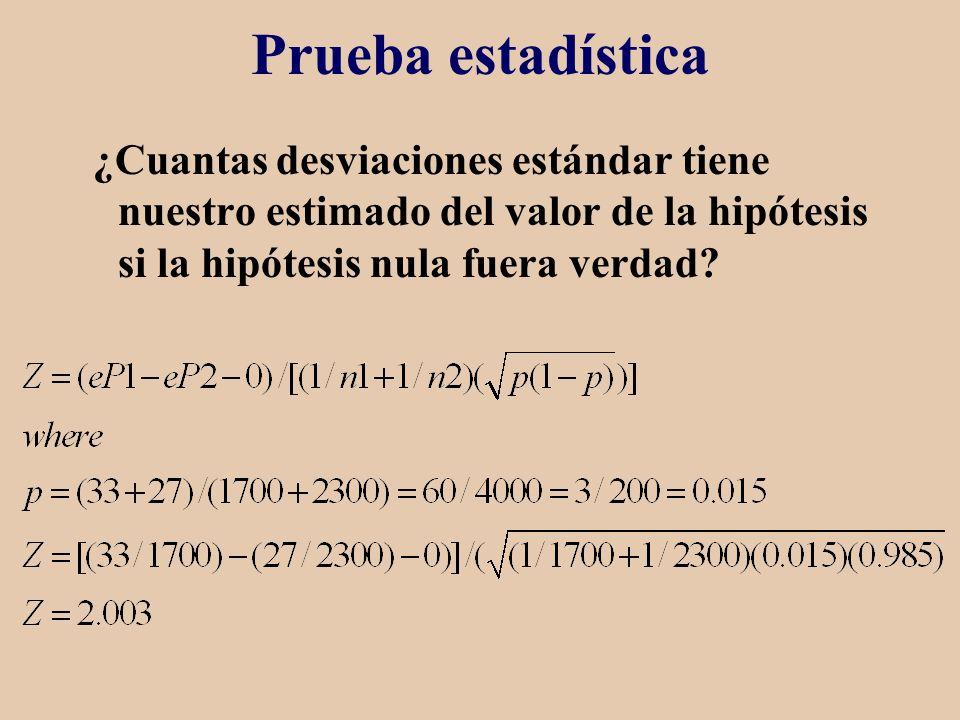 Prueba estadística ¿Cuantas desviaciones estándar tiene nuestro estimado del valor de la hipótesis si la hipótesis nula fuera verdad