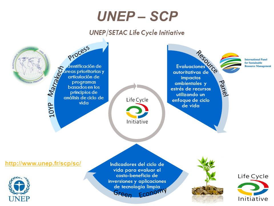 UNEP/SETAC Life Cycle Initiative
