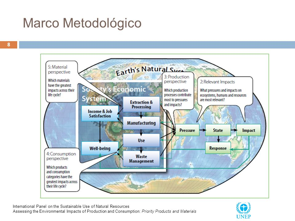Marco Metodológico International Panel on the Sustainable Use of Natural Resources.