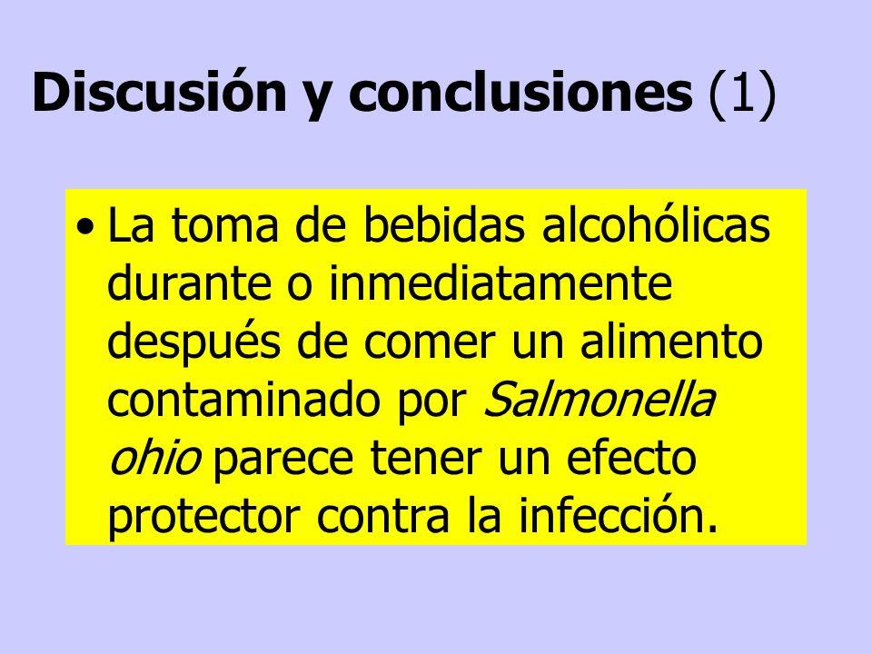 Discusión y conclusiones (1)
