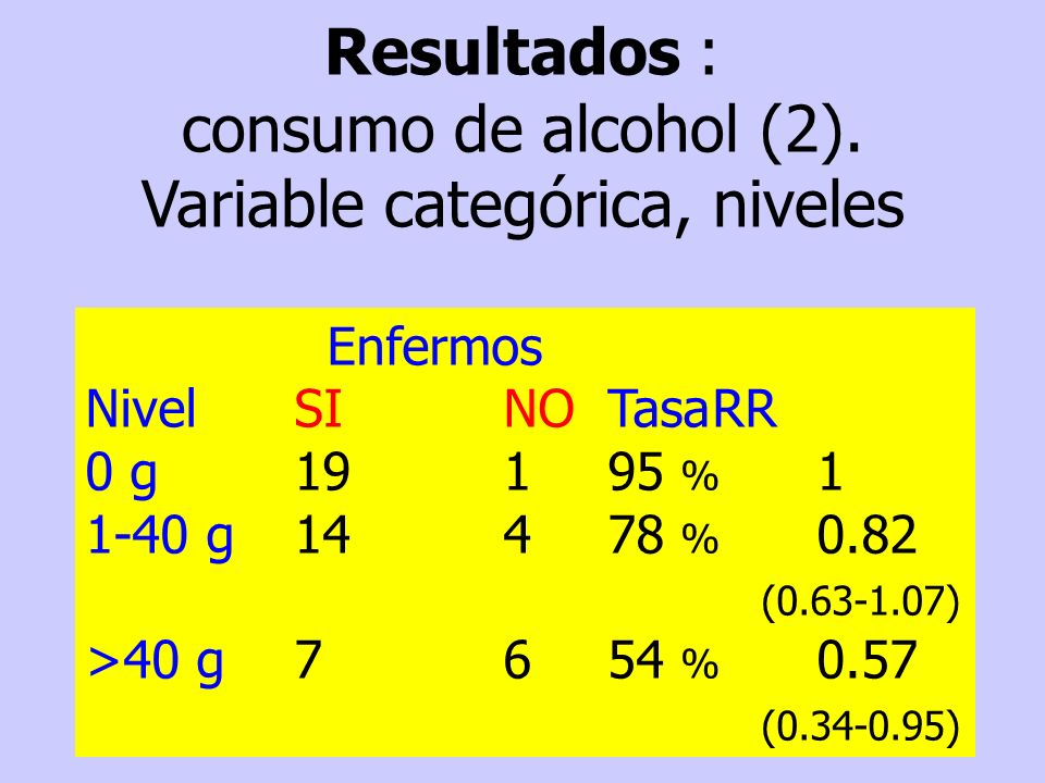 Resultados : consumo de alcohol (2). Variable categórica, niveles