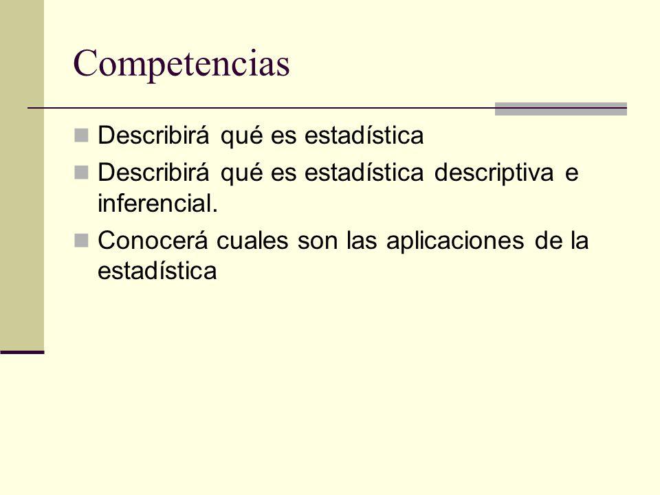 Competencias Describirá qué es estadística