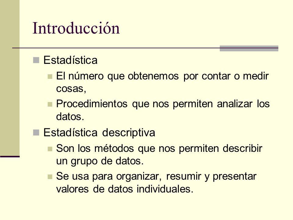 Introducción Estadística Estadística descriptiva