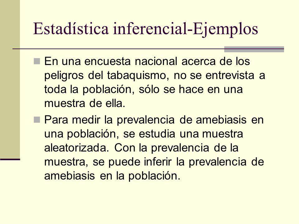 Estadística inferencial-Ejemplos