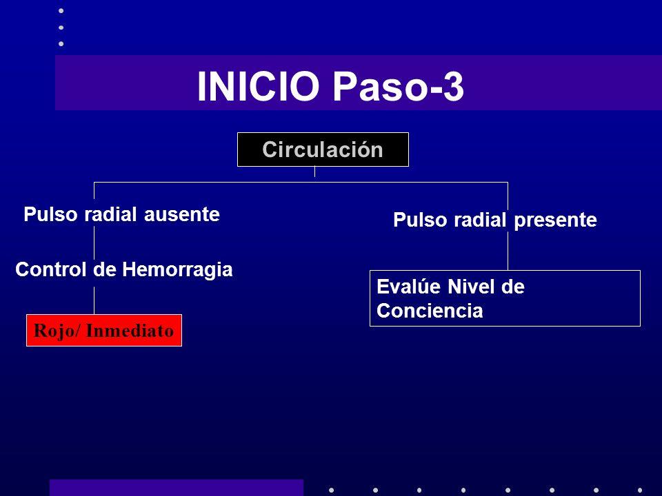 INICIO Paso-3 Circulación Pulso radial ausente Pulso radial presente