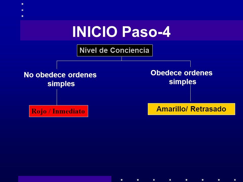 INICIO Paso-4 Nivel de Conciencia Obedece ordenes No obedece ordenes