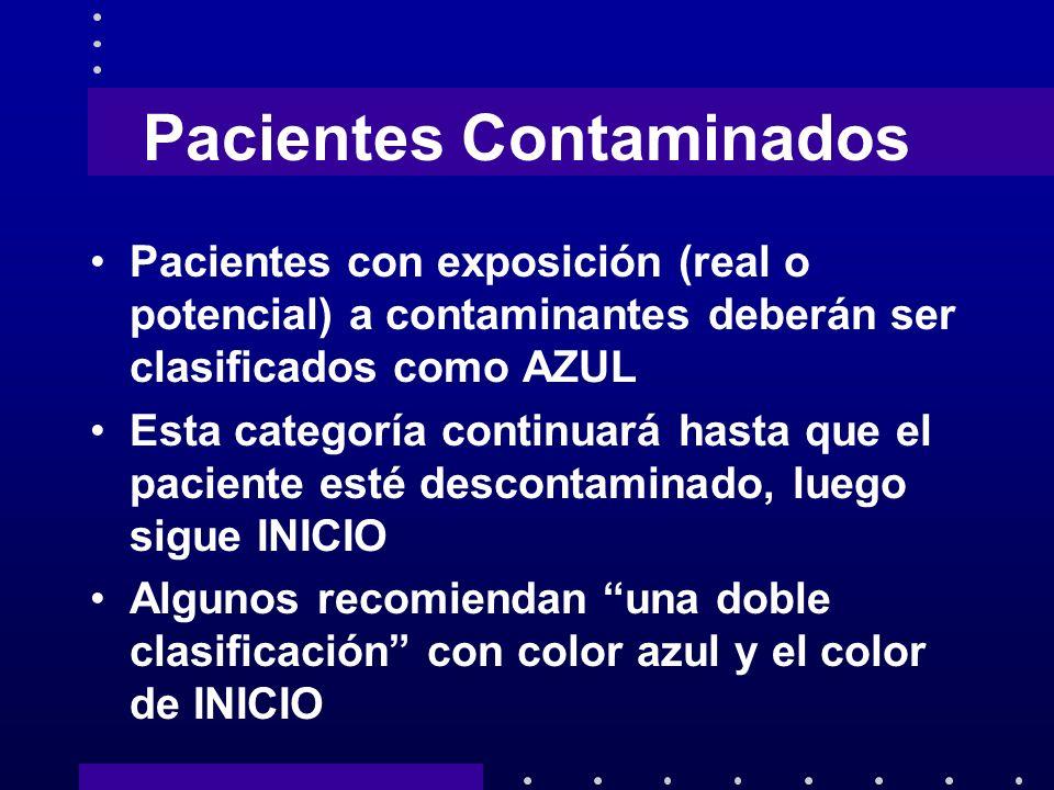 Pacientes Contaminados