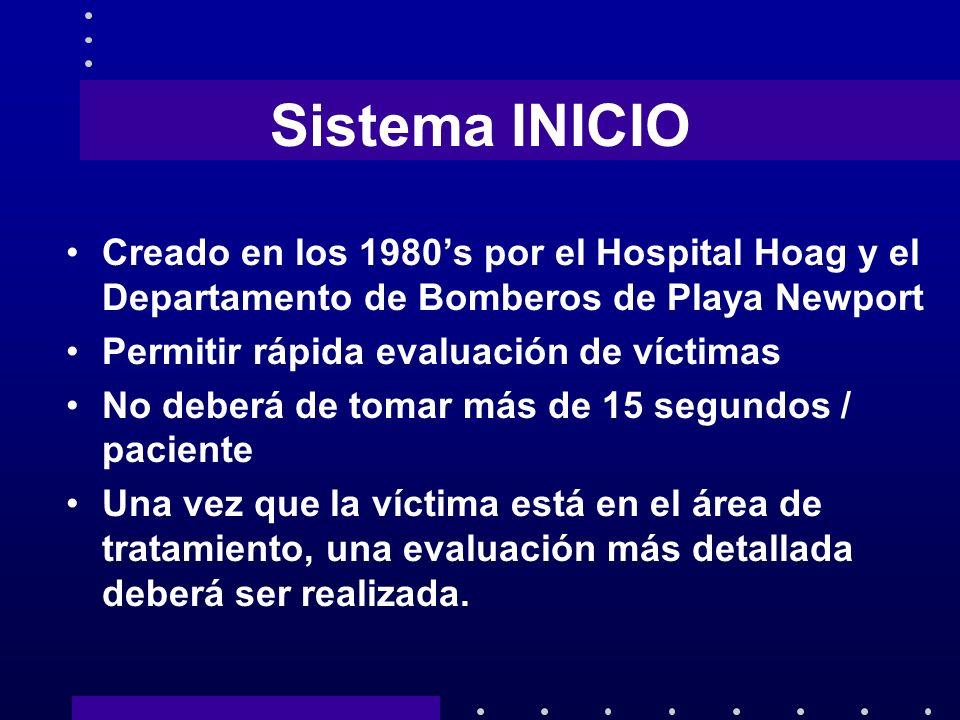 Sistema INICIO Creado en los 1980's por el Hospital Hoag y el Departamento de Bomberos de Playa Newport.