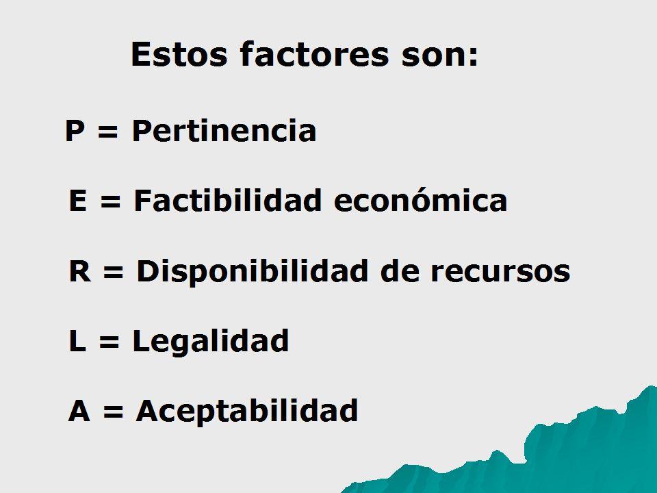 Estos factores son: E = Factibilidad económica