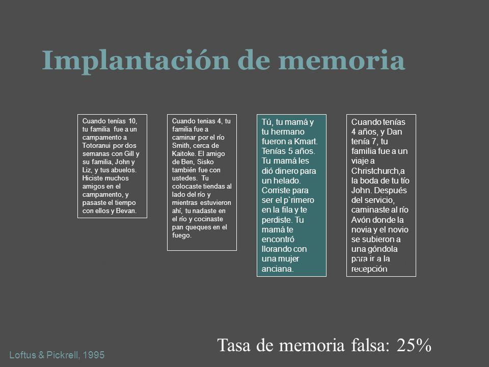 Implantación de memoria