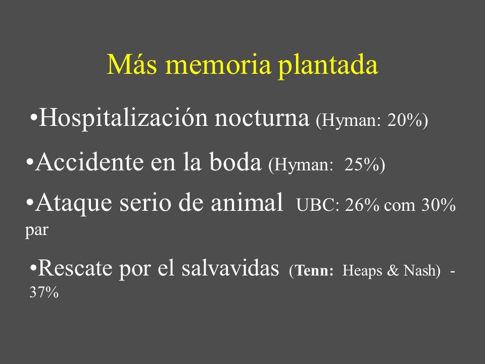 Más memoria plantada Hospitalización nocturna (Hyman: 20%)