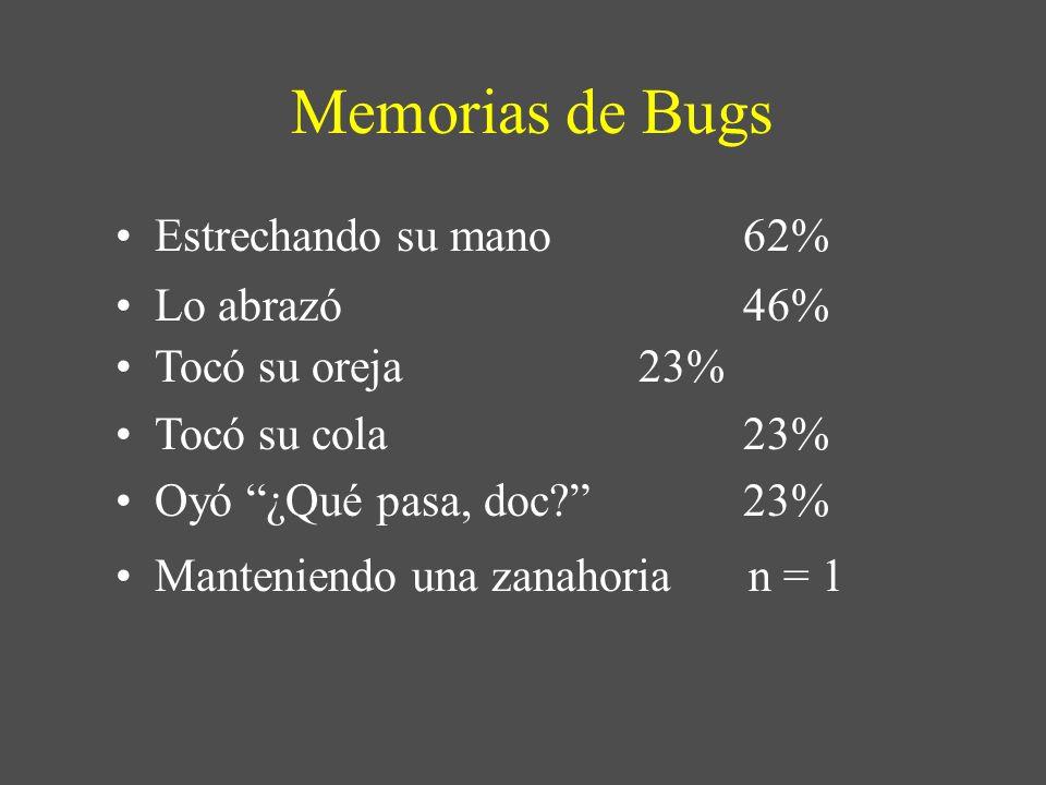 Memorias de Bugs Estrechando su mano 62% Lo abrazó 46%