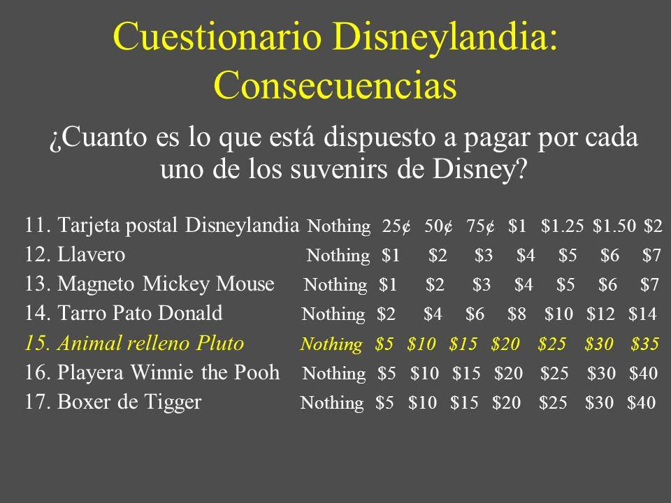 Cuestionario Disneylandia: Consecuencias