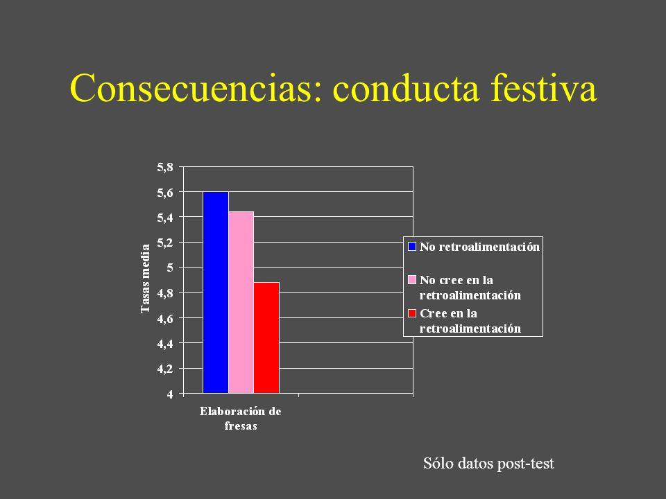 Consecuencias: conducta festiva
