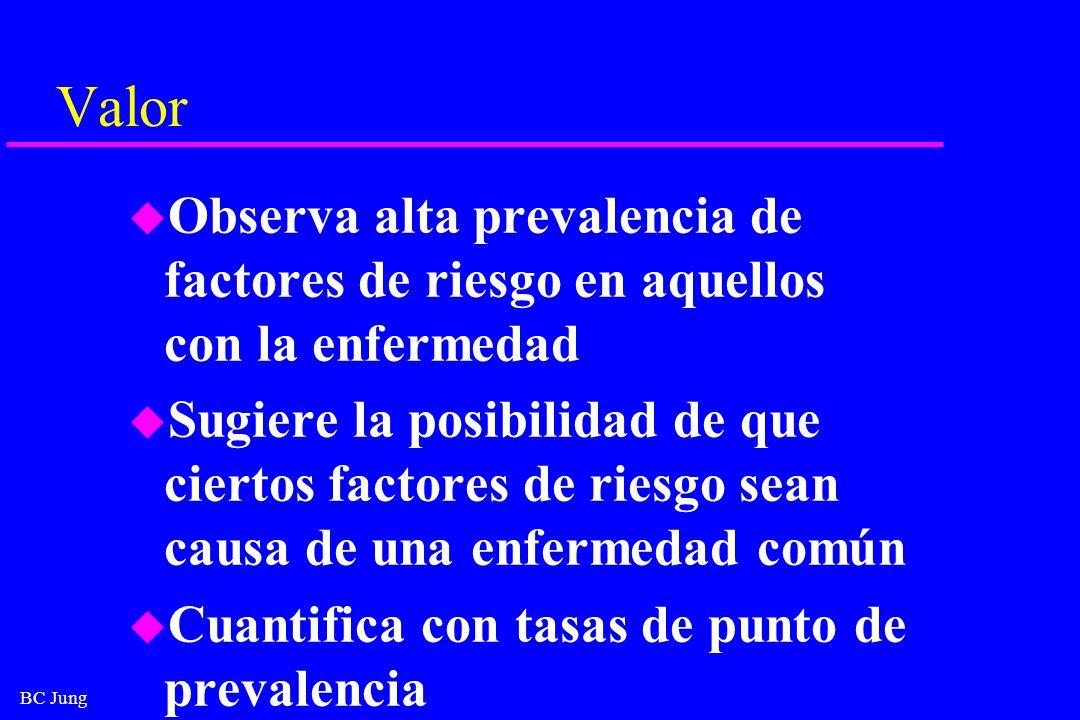 Valor Observa alta prevalencia de factores de riesgo en aquellos con la enfermedad.