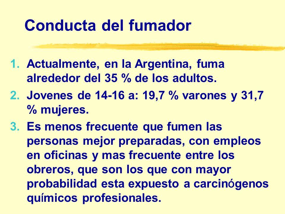 Conducta del fumador Actualmente, en la Argentina, fuma alrededor del 35 % de los adultos. Jovenes de 14-16 a: 19,7 % varones y 31,7 % mujeres.