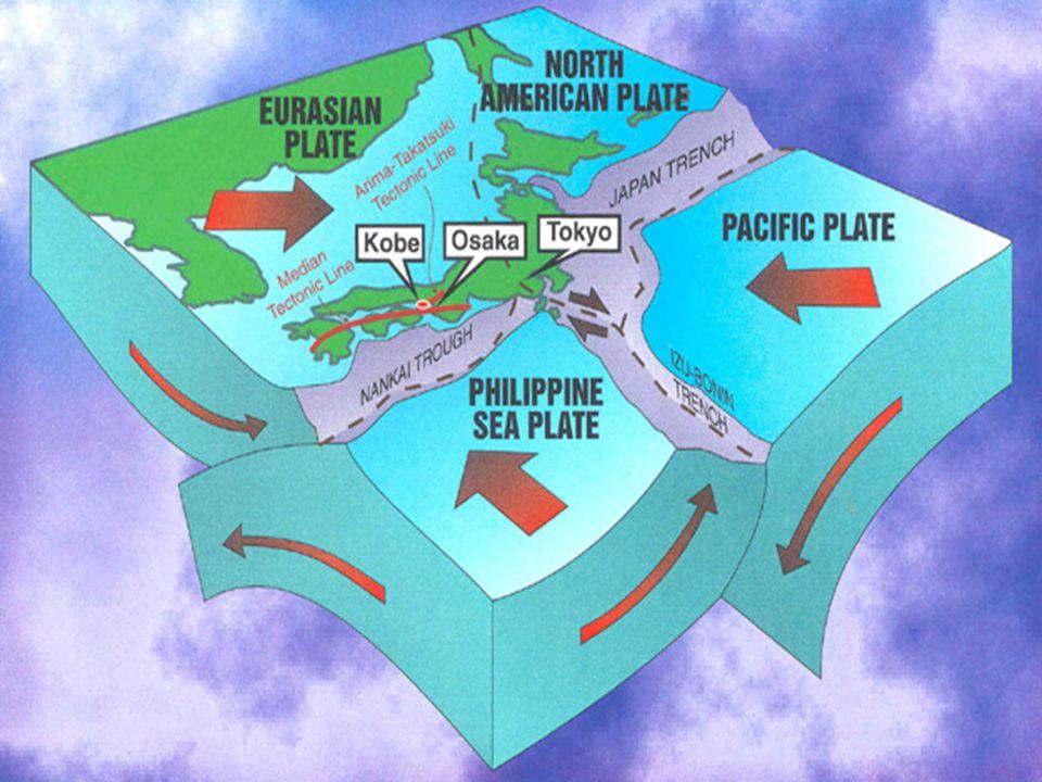 Presentaciones adicionales del Supercurso acerca de Terremoto