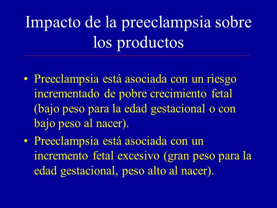 Impacto de la preeclampsia sobre los productos