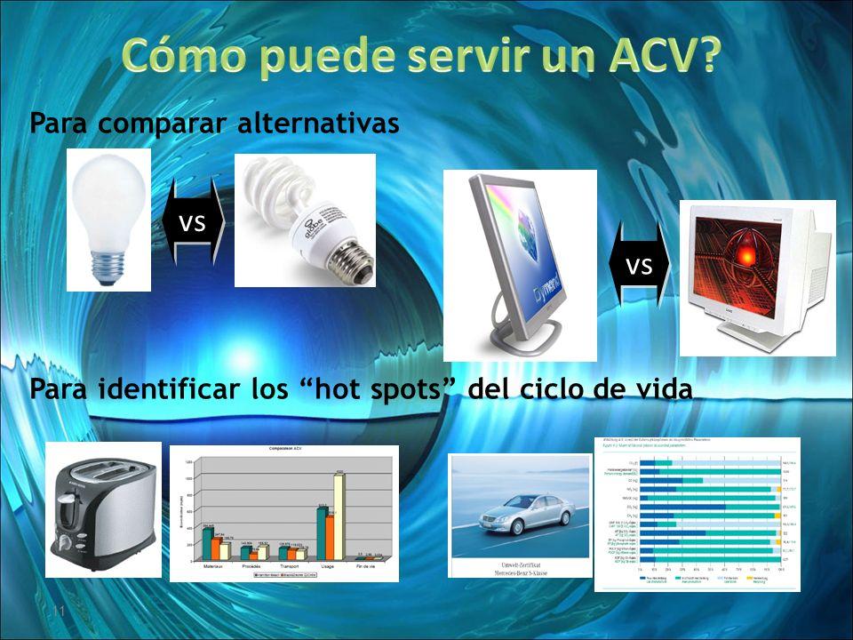 Cómo puede servir un ACV