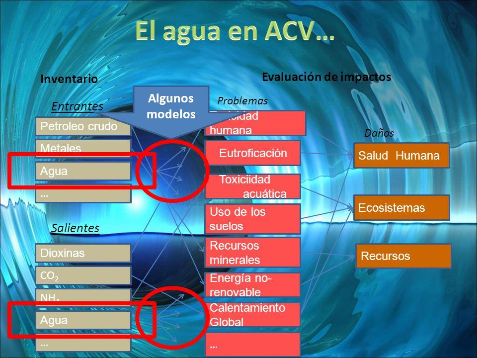 El agua en ACV… Evaluación de impactos Inventario Algunos modelos