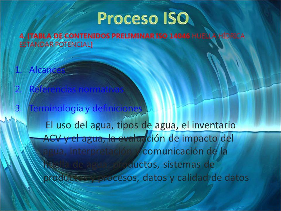 Proceso ISO Alcances Referencias normativas