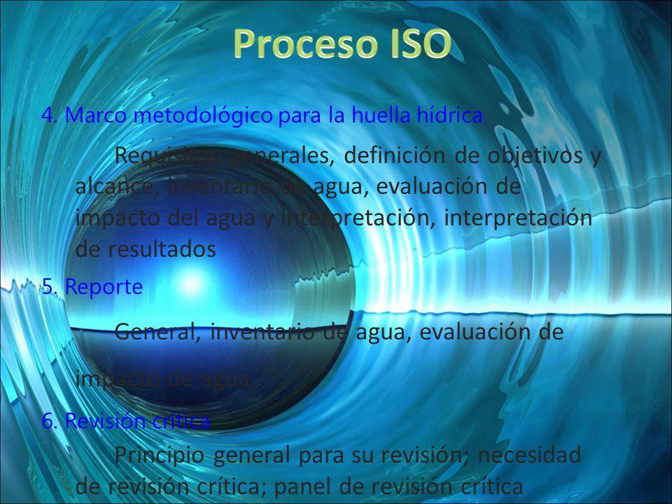 Proceso ISO 4. Marco metodológico para la huella hídrica